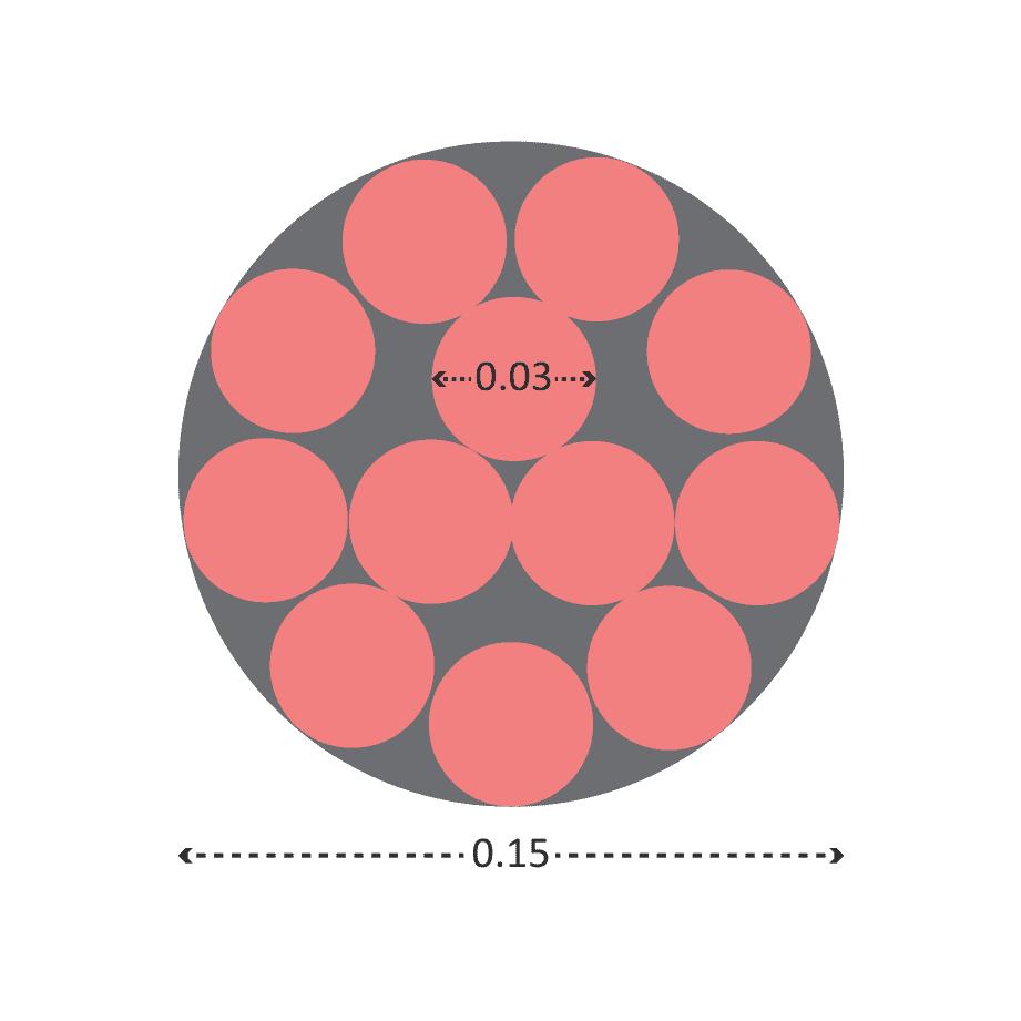 Volume fan from twelve 0.03 mm extensions